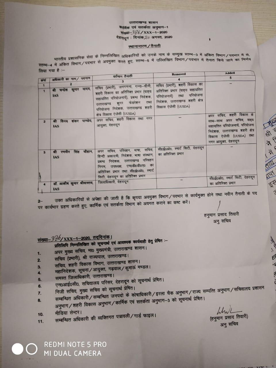 IAS अधिकारियों के पदों में फेरबदल 2