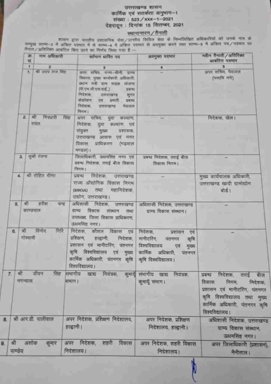Uttarakhand: फिर से अधिकारियों में बंपर फेरबदल 2