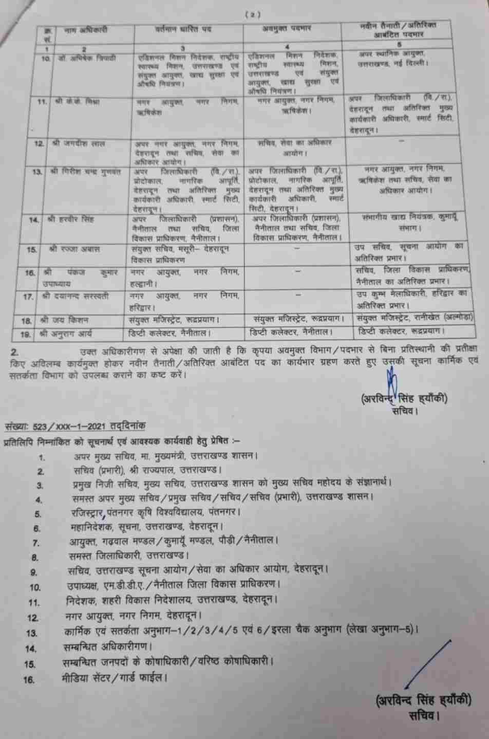 Uttarakhand: फिर से अधिकारियों में बंपर फेरबदल 3